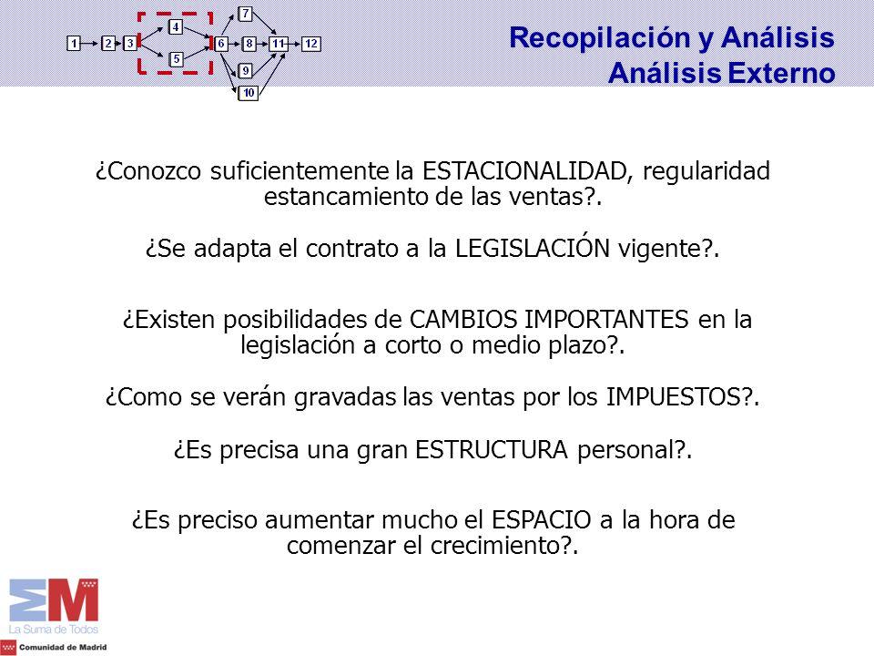 Tesorería Cuenta de Resultados (Pérdidas y Ganancias) Balance Ratios...