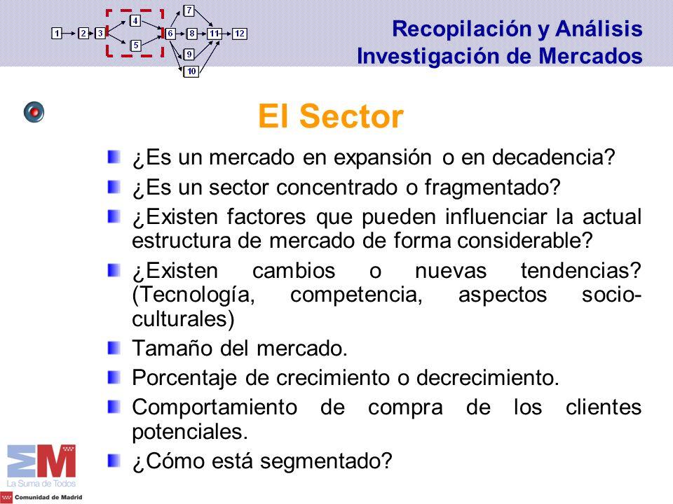 ASPECTOS FORMALES EVALUACION GLOBAL ASPECTOS TECNICOS Plan de Negocio