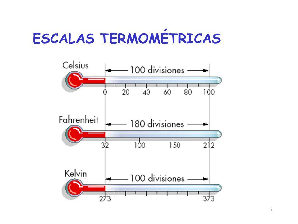 8 PROPAGACION DEL CALOR El calor se propaga por conducción, por convección y por radiación.