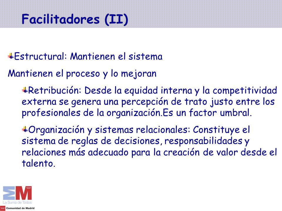 Estructural: Mantienen el sistema Mantienen el proceso y lo mejoran Retribución: Desde la equidad interna y la competitividad externa se genera una pe