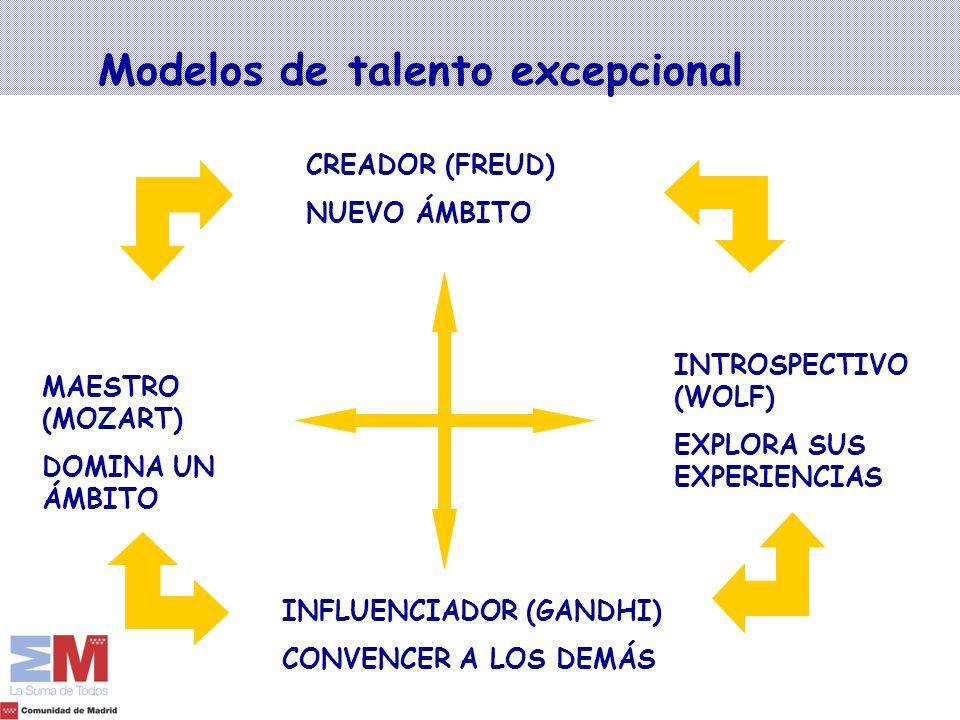 MAESTRO (MOZART) DOMINA UN ÁMBITO INTROSPECTIVO (WOLF) EXPLORA SUS EXPERIENCIAS INFLUENCIADOR (GANDHI) CONVENCER A LOS DEMÁS CREADOR (FREUD) NUEVO ÁMB