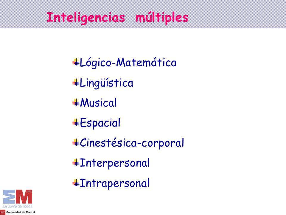 Lógico-Matemática Lingüística Musical Espacial Cinestésica-corporal Interpersonal Intrapersonal Inteligencias múltiples