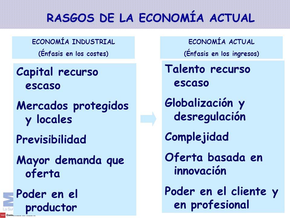 Talento recurso escaso Globalización y desregulación Complejidad Oferta basada en innovación Poder en el cliente y en profesional ECONOMÍA INDUSTRIAL