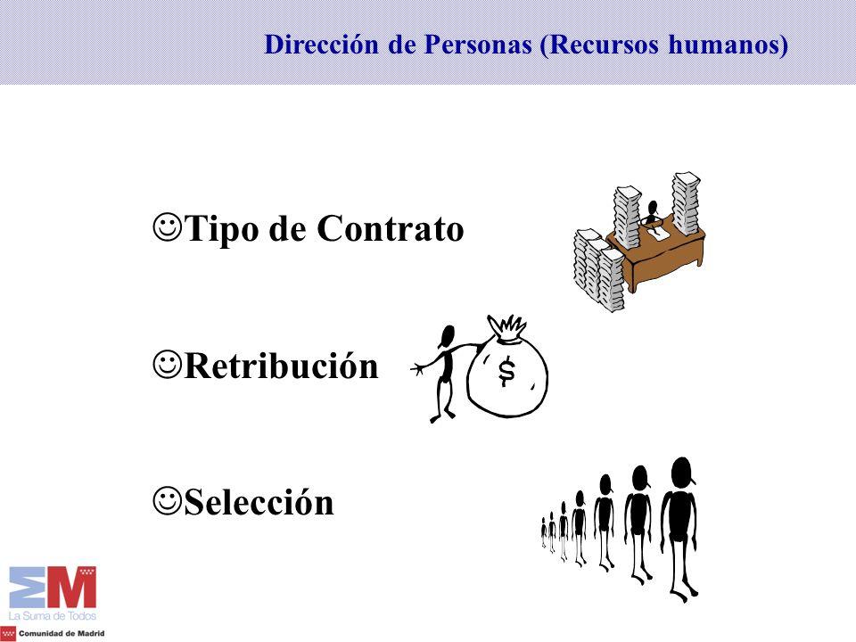 Dirección de Personas (Recursos humanos) Tipo de Contrato Retribución Selección