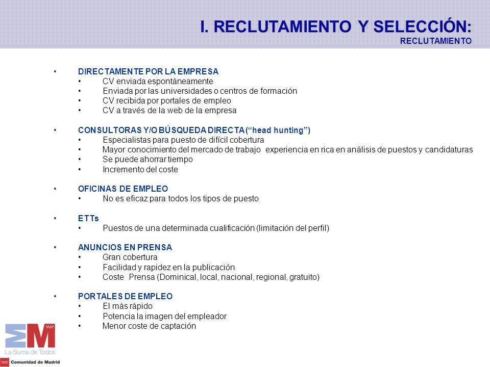 DIRECTAMENTE POR LA EMPRESA CV enviada espontáneamente Enviada por las universidades o centros de formación CV recibida por portales de empleo CV a tr