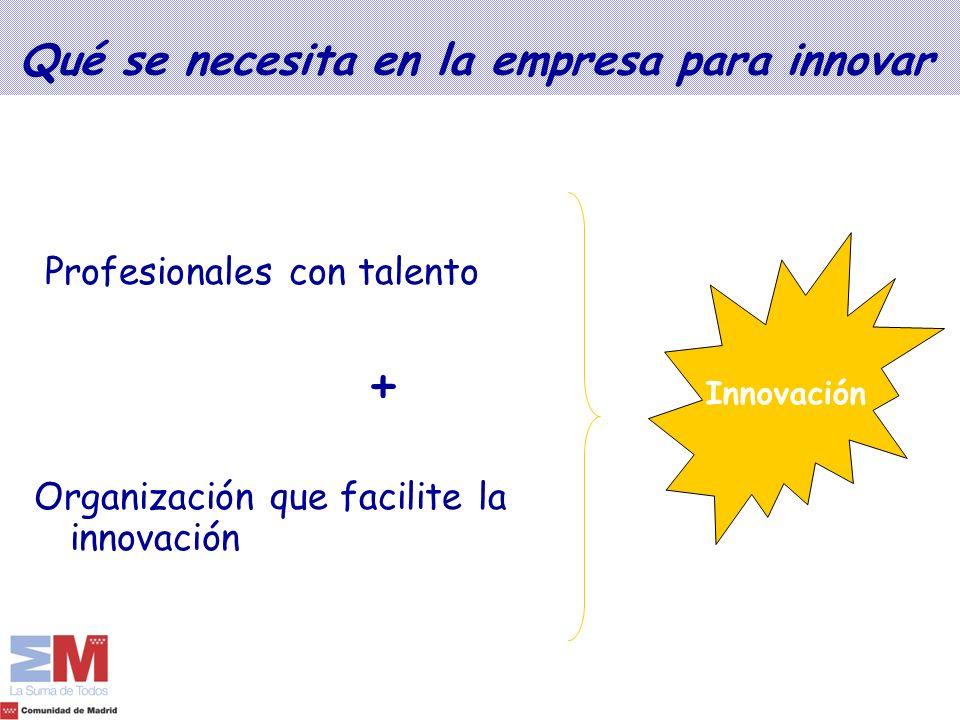 Profesionales con talento + Organización que facilite la innovación Qué se necesita en la empresa para innovar Innovación