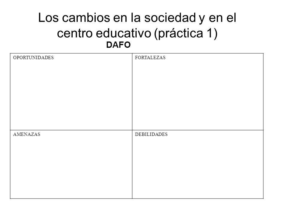 Los cambios en la sociedad y en el centro educativo (práctica 1) DAFO OPORTUNIDADESFORTALEZAS AMENAZASDEBILIDADES