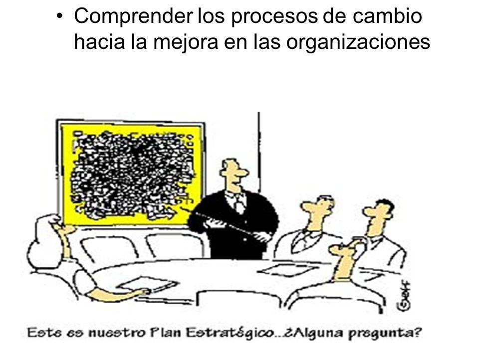 Comprender los procesos de cambio hacia la mejora en las organizaciones