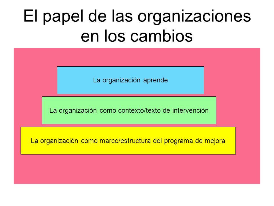 El papel de las organizaciones en los cambios La organización aprende La organización como contexto/texto de intervención La organización como marco/e