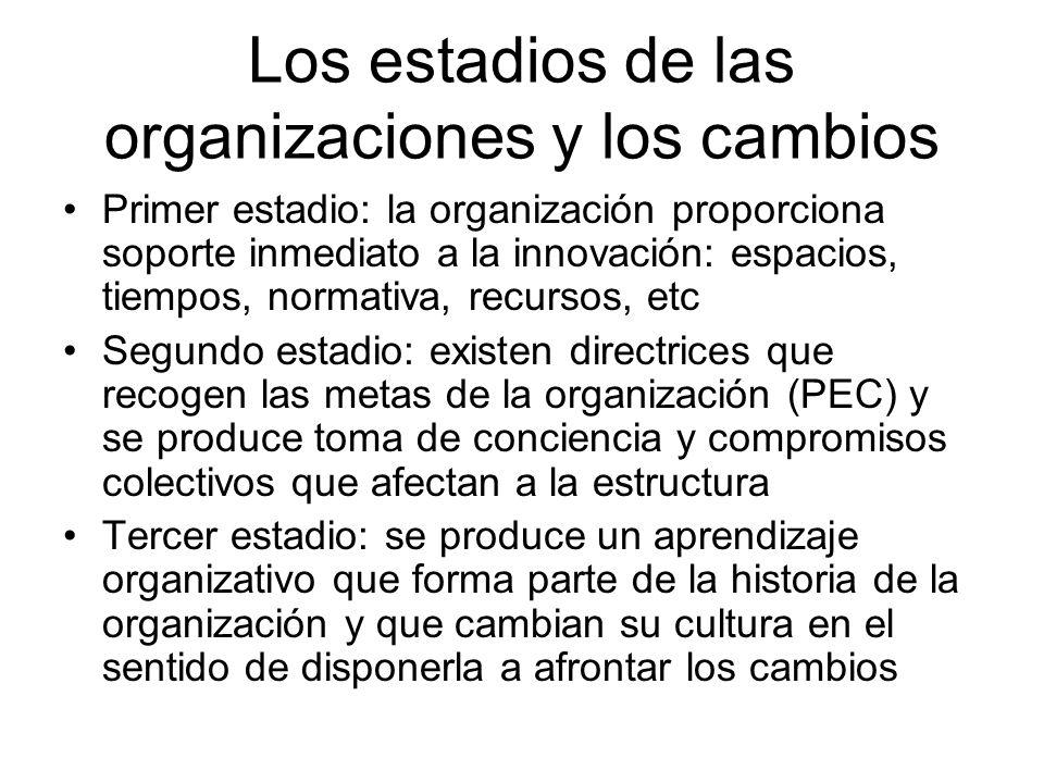 Los estadios de las organizaciones y los cambios Primer estadio: la organización proporciona soporte inmediato a la innovación: espacios, tiempos, nor