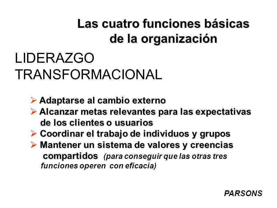 LIDERAZGO TRANSFORMACIONAL Las cuatro funciones básicas de la organización Adaptarse al cambio externo Alcanzar metas relevantes para las expectativas