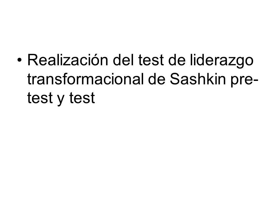 Realización del test de liderazgo transformacional de Sashkin pre- test y test