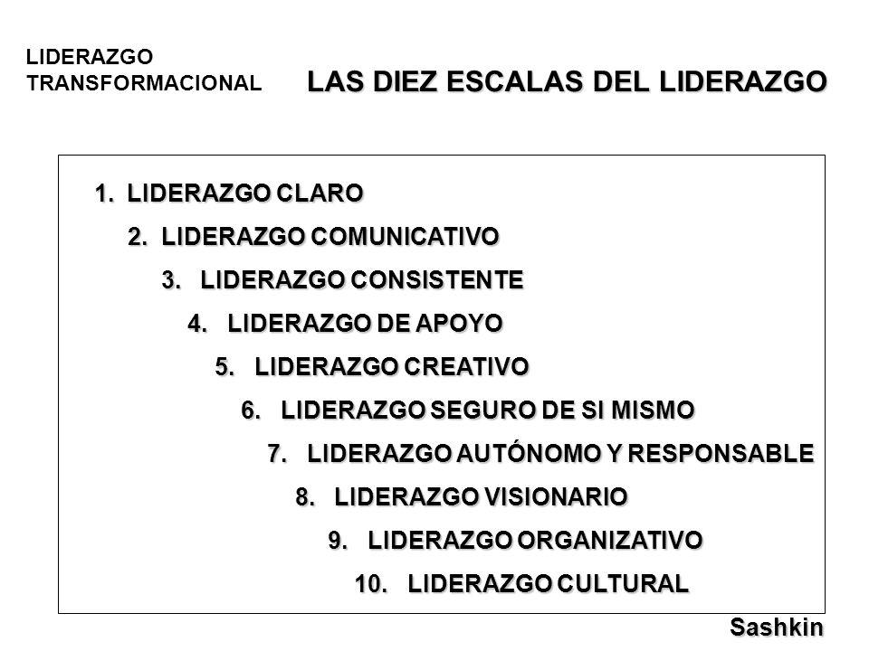 LIDERAZGO TRANSFORMACIONAL LAS DIEZ ESCALAS DEL LIDERAZGO 1.LIDERAZGO CLARO 2. LIDERAZGO COMUNICATIVO 2. LIDERAZGO COMUNICATIVO 3. LIDERAZGO CONSISTEN