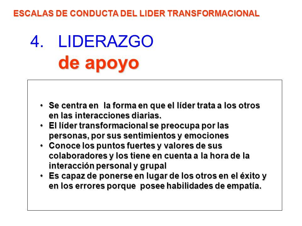 de apoyo 4.LIDERAZGO de apoyo ESCALAS DE CONDUCTA DEL LIDER TRANSFORMACIONAL Se centra en la forma en que el líder trata a los otros en las interaccio