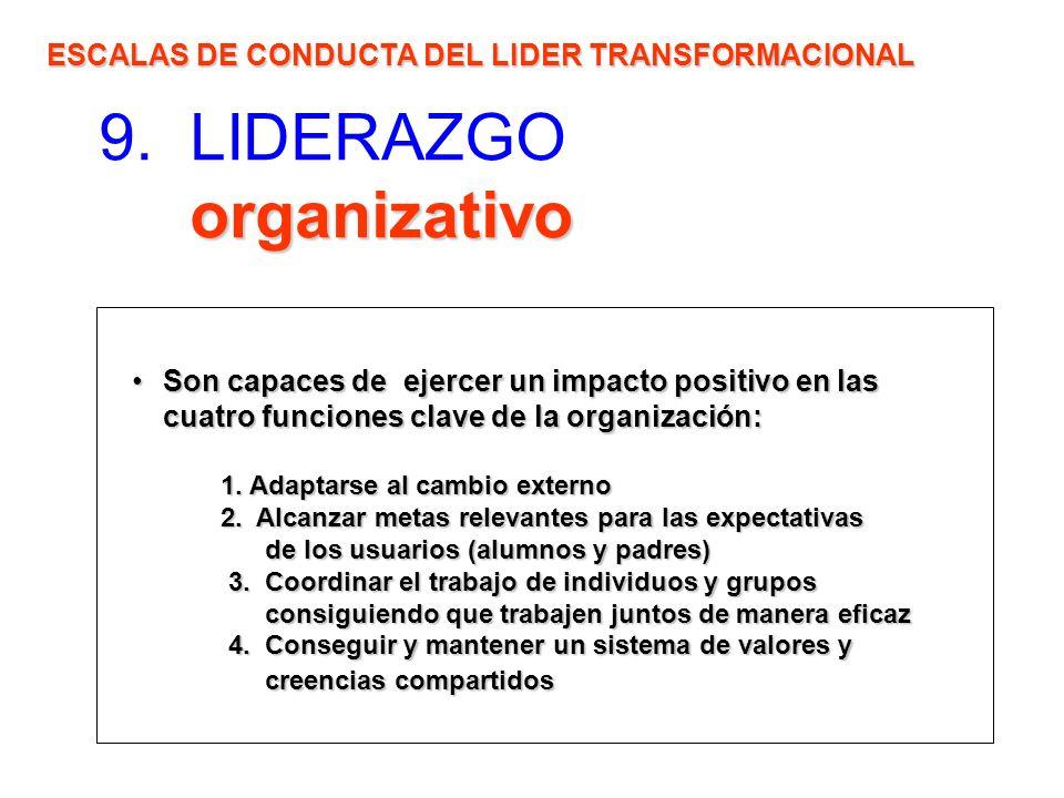 organizativo 9. LIDERAZGO organizativo ESCALAS DE CONDUCTA DEL LIDER TRANSFORMACIONAL Son capaces de ejercer un impacto positivo en las cuatro funcion