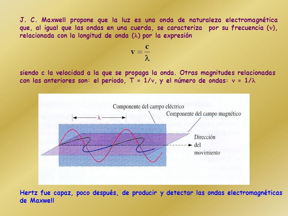 Ondas electromagnéticas El modelo presenta el inconveniente de ser inestable: según la física clásica una carga con aceleración emite continuamente energía en forma de radiación u ondas electromagnéticas, por lo que los electrones en su movimiento circular radiarían energía continuamente hasta caer en el núcleo, con lo que el átomo se destruiría James Clerk MAXWELL (1831-1879) Heinrich Hertz (1857-1894)