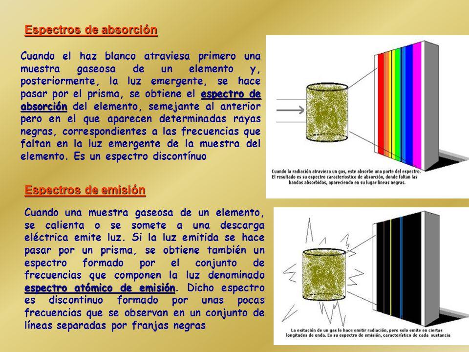 Cuando un haz de luz blanca (procedente del sol) atraviesa un prisma de vidrio, se descompone en todas las frecuencias que la forman, desde el rojo al violeta, dando lugar a un espectro continuo.