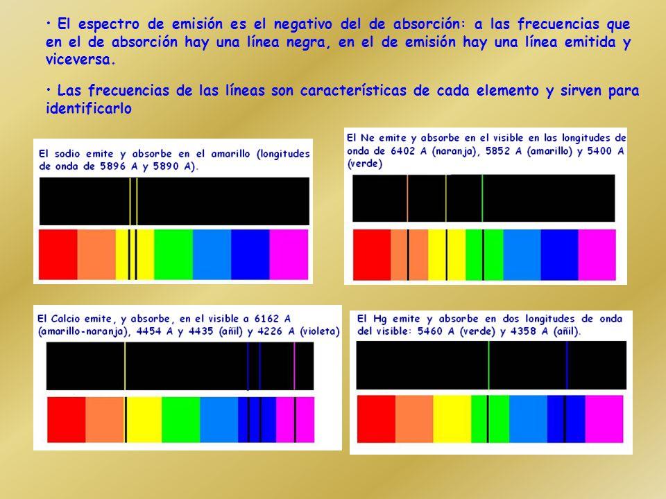 espectro de absorción Cuando el haz blanco atraviesa primero una muestra gaseosa de un elemento y, posteriormente, la luz emergente, se hace pasar por el prisma, se obtiene el espectro de absorción del elemento, semejante al anterior pero en el que aparecen determinadas rayas negras, correspondientes a las frecuencias que faltan en la luz emergente de la muestra del elemento.