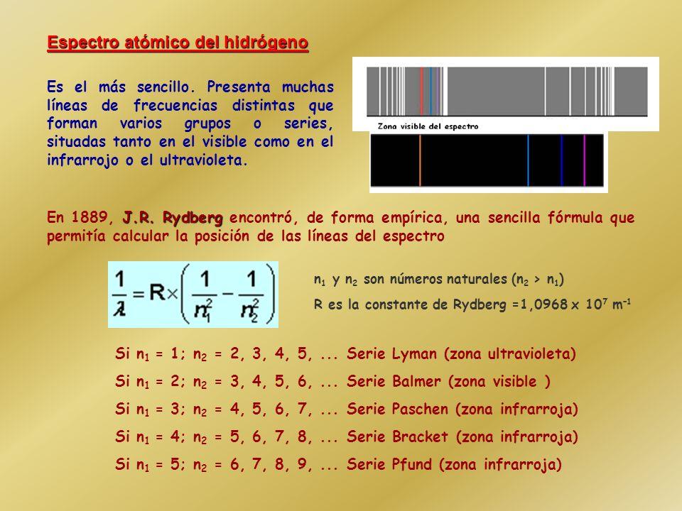 El espectro de emisión es el negativo del de absorción: a las frecuencias que en el de absorción hay una línea negra, en el de emisión hay una línea emitida y viceversa.