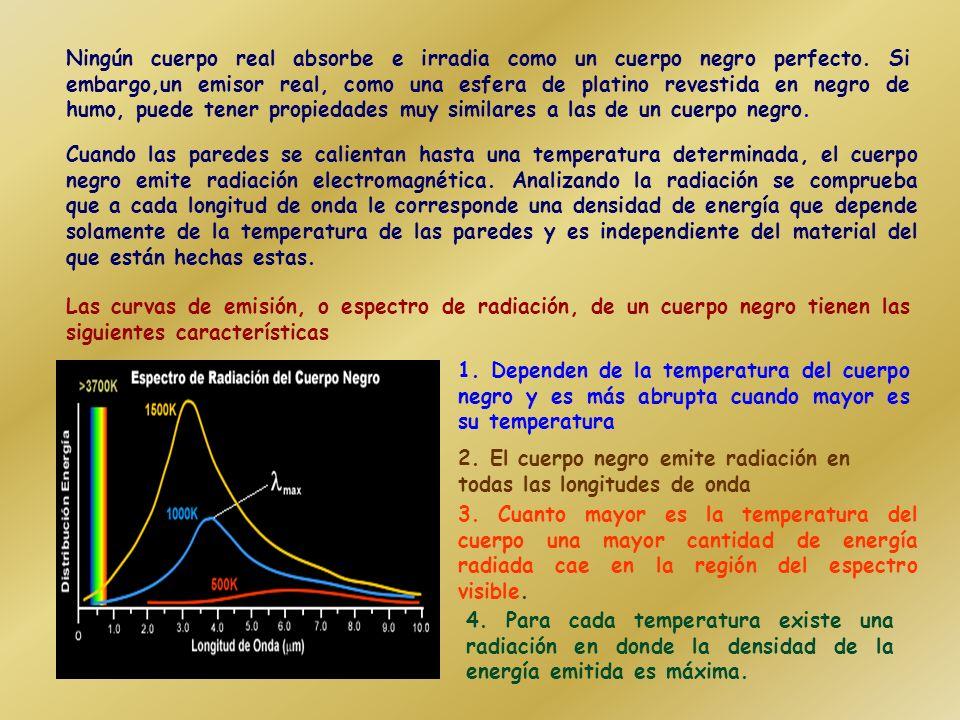Radiación del cuerpo negro.