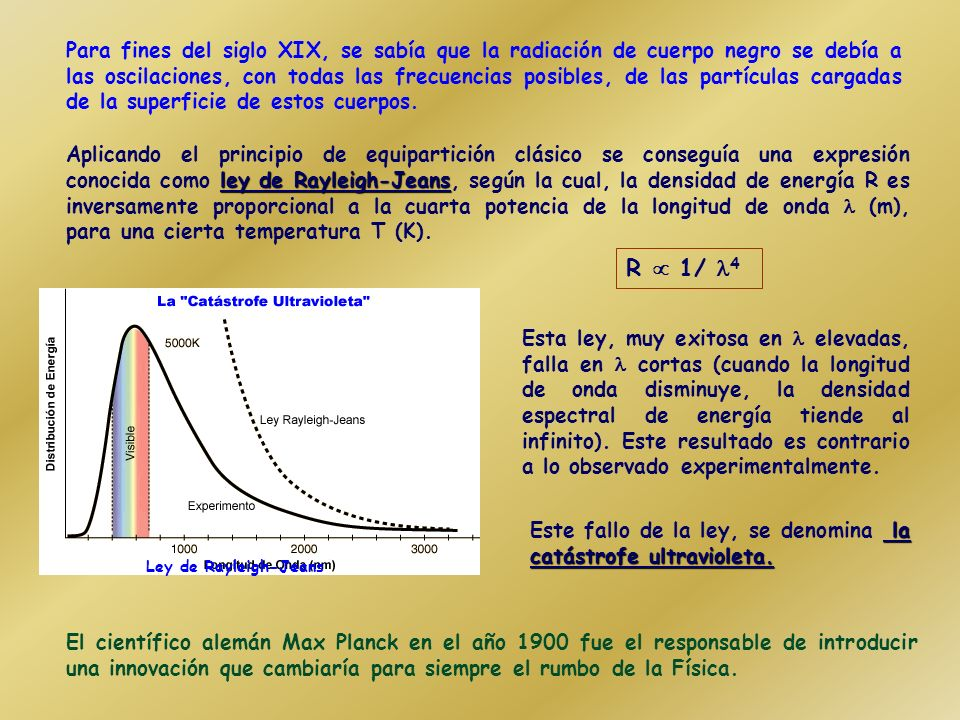 (Cuando más caliente llega a estar un cuerpo negro su longitud de onda pico, longitud de onda a la que el cuerpo emite la mayor parte de su radiación, es más pequeña).