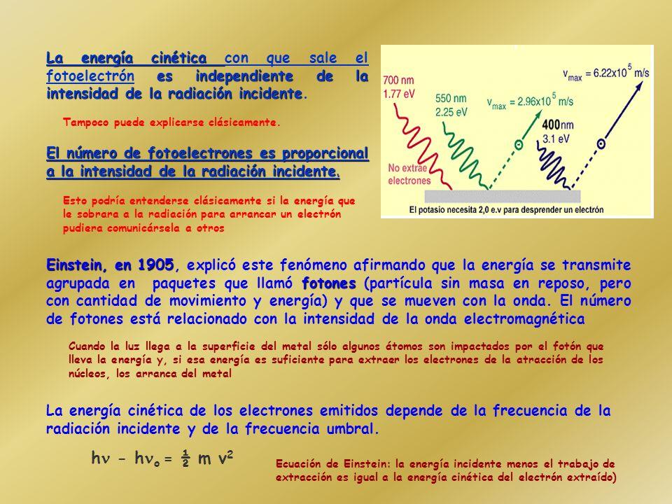 Cuando la luz incide sobre una superficie metálica, ésta emite electrones y, por ejemplo, se puede iniciar una corriente en un circuito simplemente il