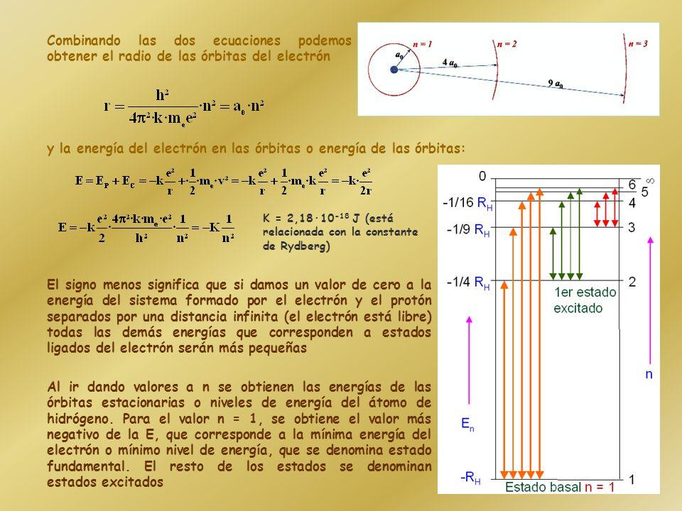 Bhor propuso un nuevo modelo del átomo en el que utilizó las nuevas ideas cuánticas. Partiendo del modelo de Rutherford, imaginó al átomo de hidrógeno