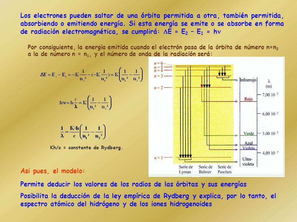 Combinando las dos ecuaciones podemos obtener el radio de las órbitas del electrón y la energía del electrón en las órbitas o energía de las órbitas: K = 2,18·10 -18 J (está relacionada con la constante de Rydberg).