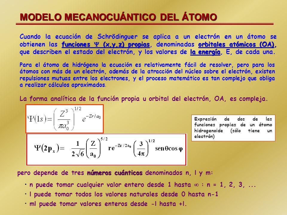 Ecuación de Schrodinger El principio de indeterminación lleva a la conclusión de la imposibilidad de describir al átomo como un modelo planetario ya que la existencia de órbitas supone el conocimiento del valor exacto de la posición y del momento lineal del electrón Como el electrón puede comportarse como una onda, al igual que cualquier onda, podrá describirse por una función matemática denominada función de onda, (psi), (Schrödinger, 1926) que puede obtenerse al resolver la ecuación: M es la masa del electrón V su energía potencial E la energía total del electrón Al resolver la ecuación se obtienen, además las diferentes funciones de onda que describen el movimiento de los electrones,la energía, E, correspondiente.