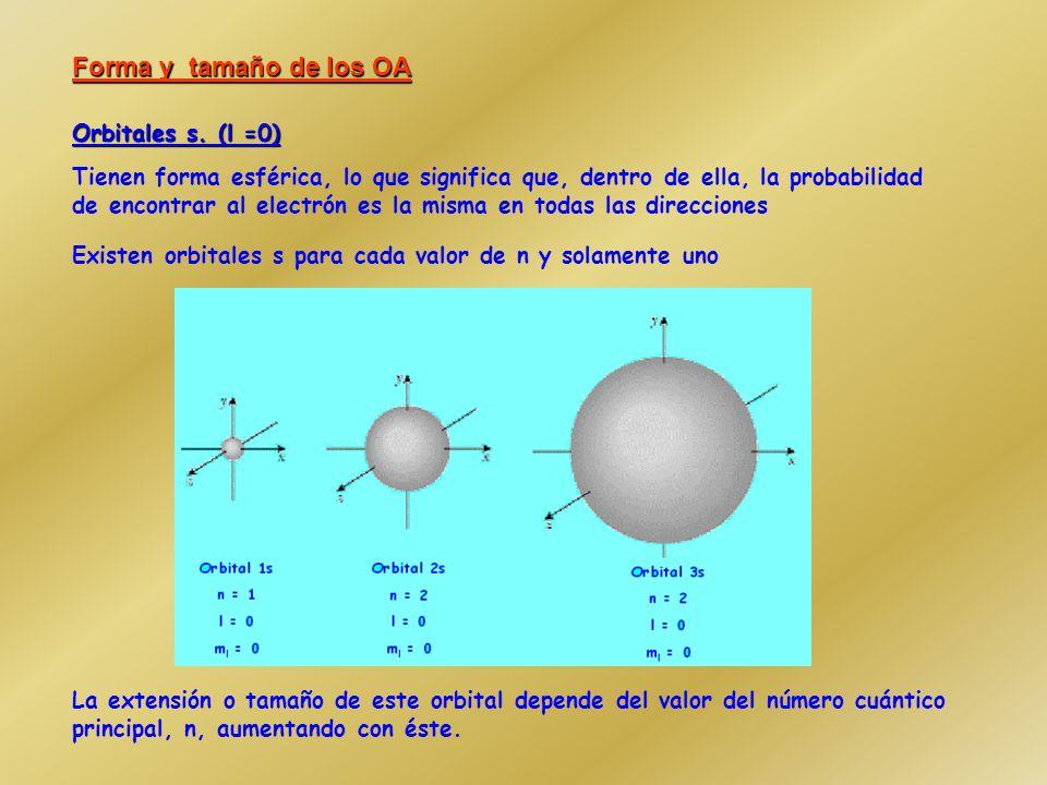 La nube electrónica no tiene una frontera definida (la probabilidad nunca es cero), pero puede delimitar por una superficie mansera que la probabilidad de encontrar al electrón en su interior sea del 90 o 99 %.
