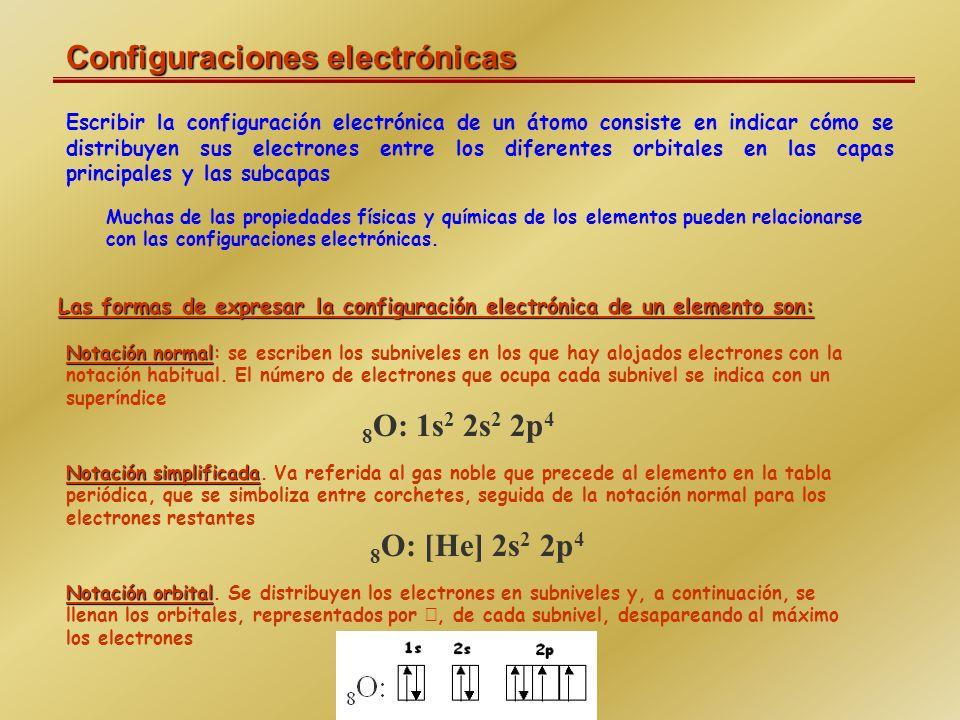 Los números cuánticos n o principal n o principal: Puede tomar los valores 1,2,3,... Determina el nivel de energía (o capa) del orbital y la extensión