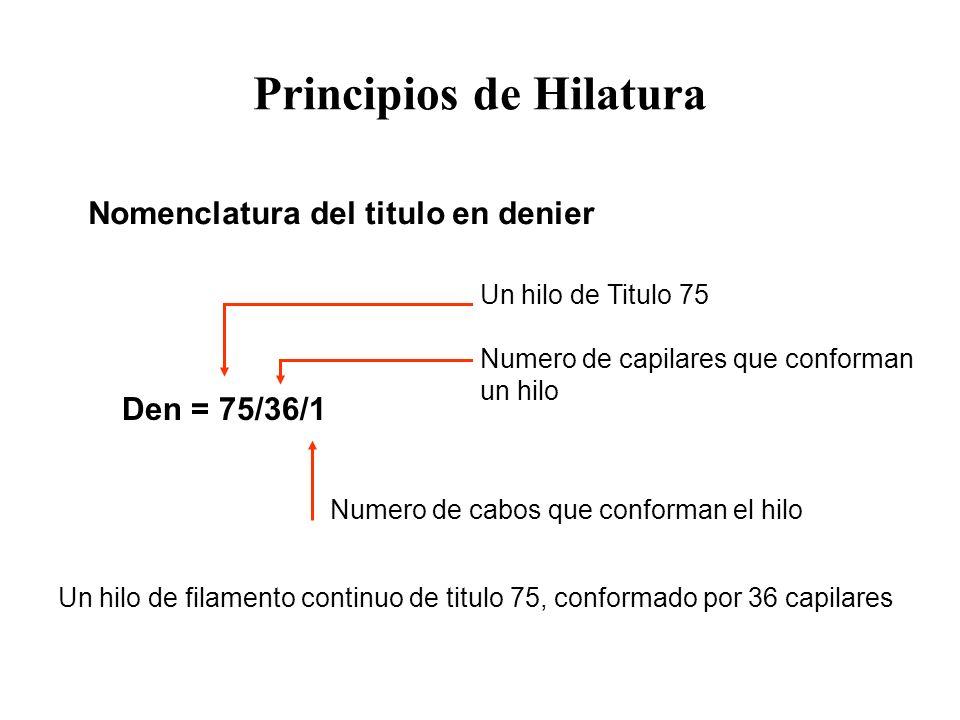 Principios de Hilatura Nomenclatura del titulo en denier Den = 75/36/1 Un hilo de Titulo 75 Numero de capilares que conforman un hilo Numero de cabos que conforman el hilo Un hilo de filamento continuo de titulo 75, conformado por 36 capilares
