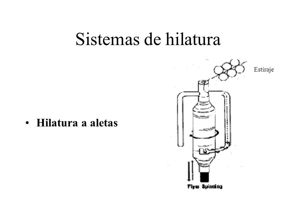 Sistemas de hilatura Hilatura a aletas Estiraje