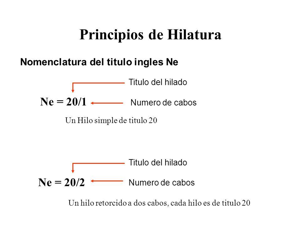 Principios de Hilatura Nomenclatura del titulo ingles Ne Ne = 20/1 Titulo del hilado Numero de cabos Un Hilo simple de titulo 20 Ne = 20/2 Titulo del hilado Numero de cabos Un hilo retorcido a dos cabos, cada hilo es de titulo 20