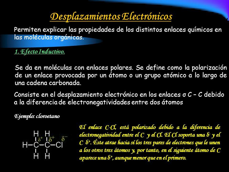 Desplazamientos Electrónicos 1. Efecto Inductivo. Permiten explicar las propiedades de los distintos enlaces químicos en las moléculas orgánicas. Se d