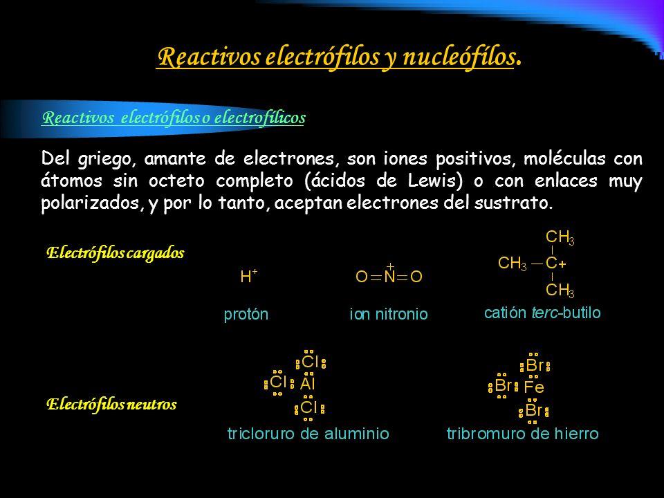 Reactivos electrófilos y nucleófílos. Reactivos electrófilos o electrofílicos Del griego, amante de electrones, son iones positivos, moléculas con áto