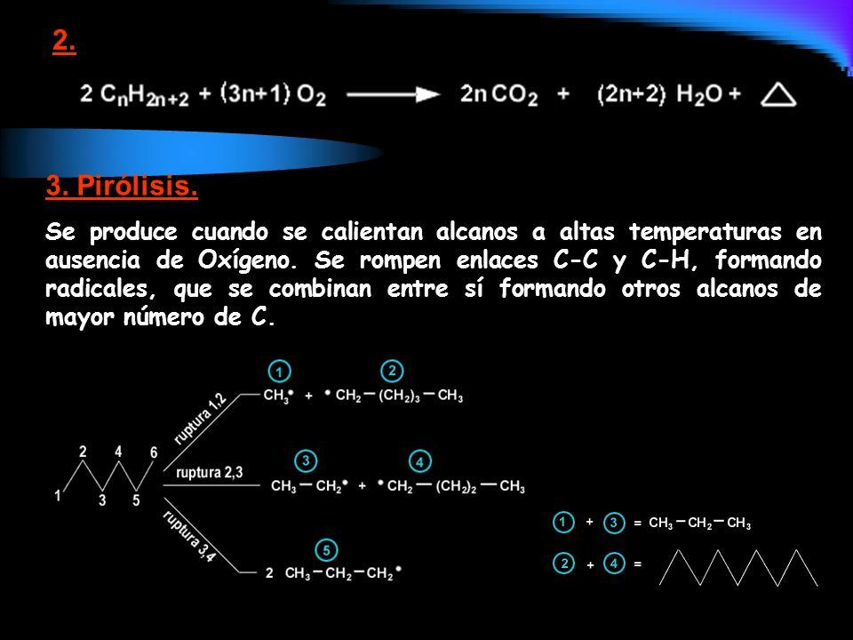 2. Combustión Se produce cuando se calientan alcanos a altas temperaturas en ausencia de Oxígeno. Se rompen enlaces C-C y C-H, formando radicales, que