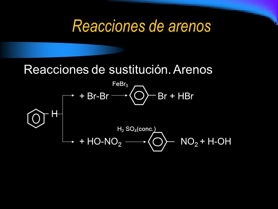 Reacciones de arenos Reacciones de sustitución. Arenos FeBr 3 + Br-Br Br + HBr H H 2 SO 4 (conc.) + HO-NO 2 NO 2 + H-OH