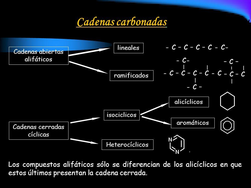 Cadenas carbonadas Cadenas abiertas alifáticos lineales ramificados Cadenas cerradas cíclicas isociclicos Heterocíclicos alicíclicos aromáticos Los co