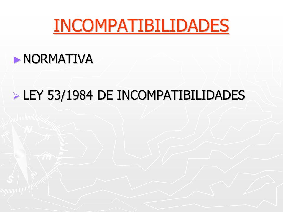 INCOMPATIBILIDADES NORMATIVA NORMATIVA LEY 53/1984 DE INCOMPATIBILIDADES LEY 53/1984 DE INCOMPATIBILIDADES