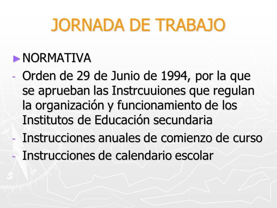 JORNADA DE TRABAJO NORMATIVA NORMATIVA - Orden de 29 de Junio de 1994, por la que se aprueban las Instrcuuiones que regulan la organización y funciona