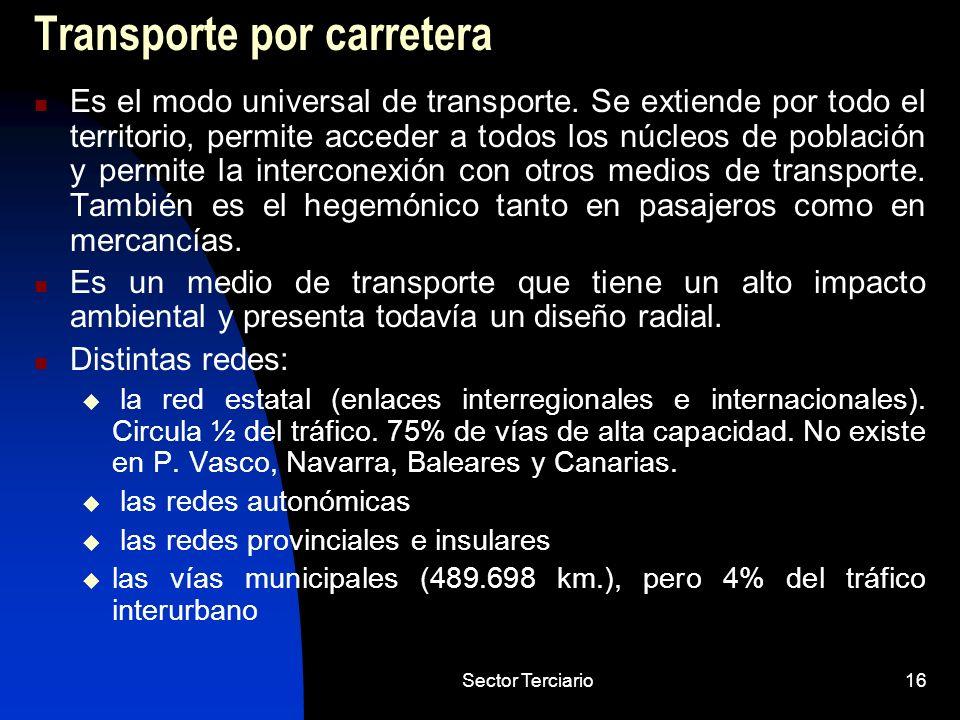 Sector Terciario16 Transporte por carretera Es el modo universal de transporte. Se extiende por todo el territorio, permite acceder a todos los núcleo