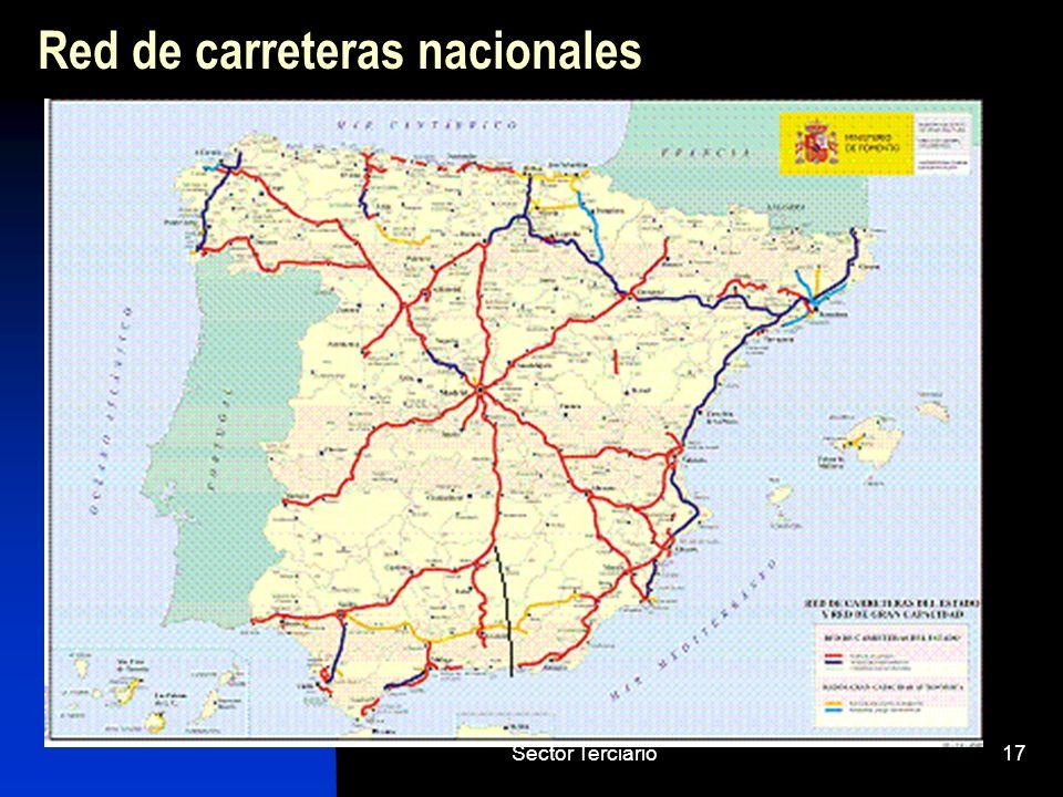 Sector Terciario17 Red de carreteras nacionales