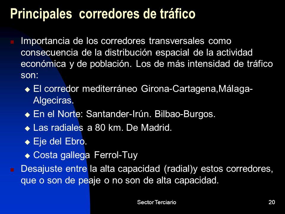 Sector Terciario20 Principales corredores de tráfico Importancia de los corredores transversales como consecuencia de la distribución espacial de la a