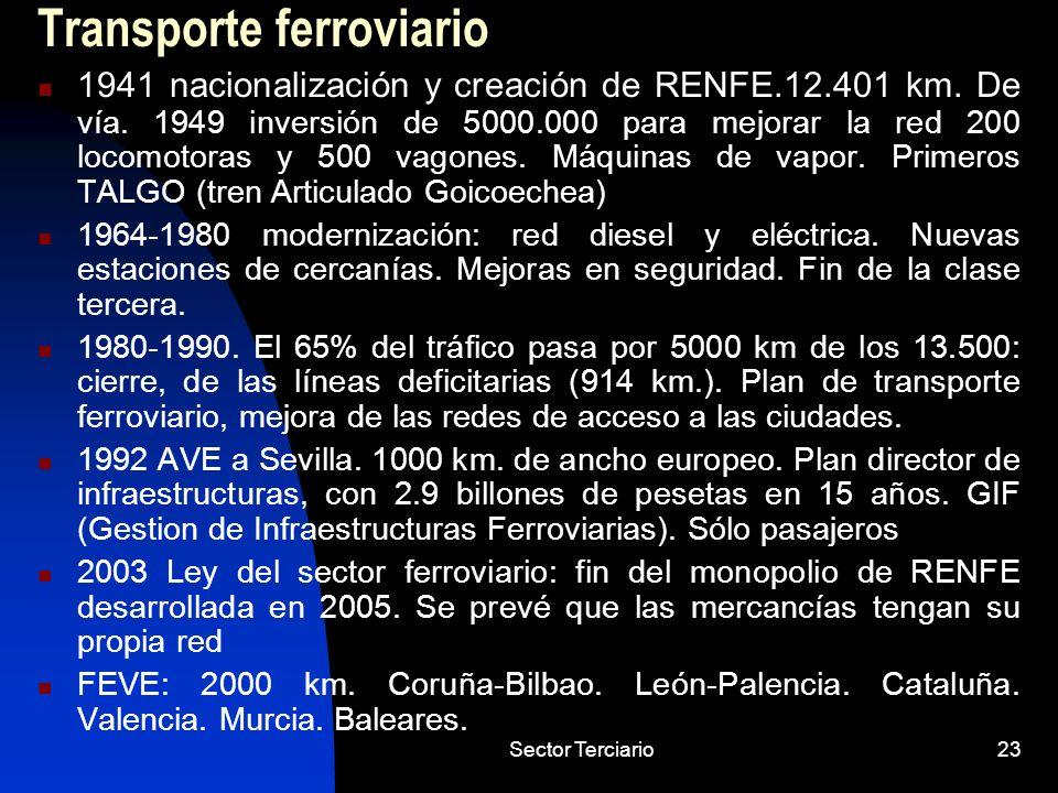 Sector Terciario23 Transporte ferroviario 1941 nacionalización y creación de RENFE.12.401 km. De vía. 1949 inversión de 5000.000 para mejorar la red 2