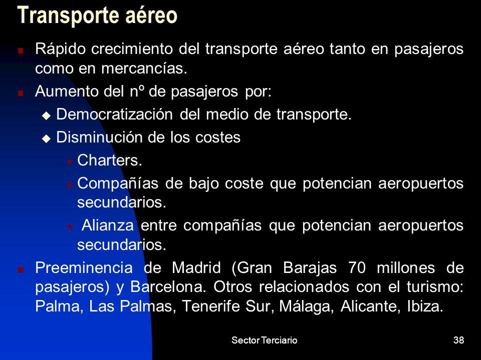 Sector Terciario38 Transporte aéreo Rápido crecimiento del transporte aéreo tanto en pasajeros como en mercancías. Aumento del nº de pasajeros por: De