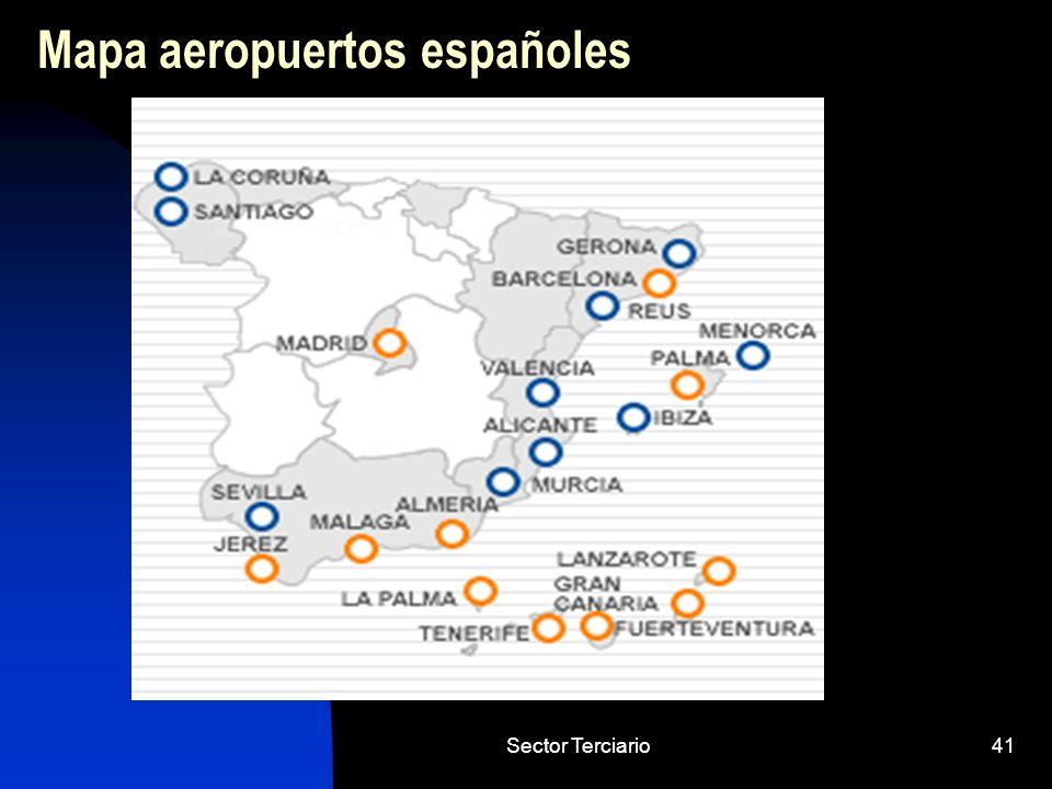 Sector Terciario41 Mapa aeropuertos españoles