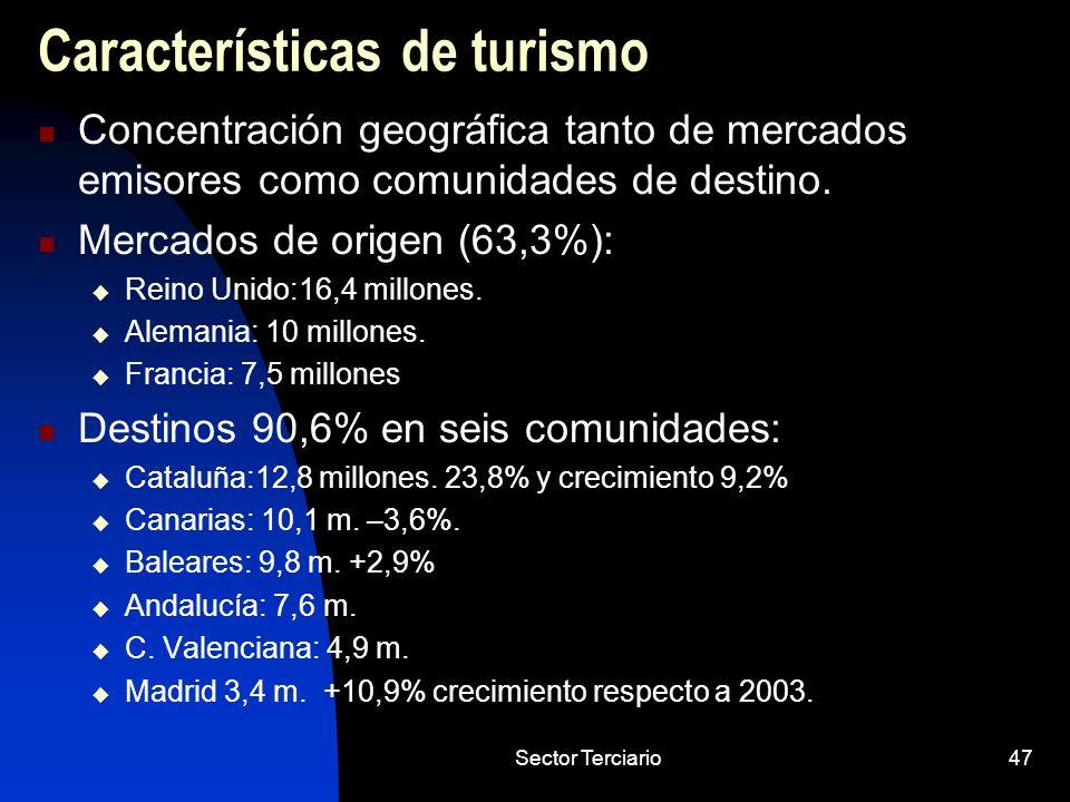 Sector Terciario47 Características de turismo Concentración geográfica tanto de mercados emisores como comunidades de destino. Mercados de origen (63,