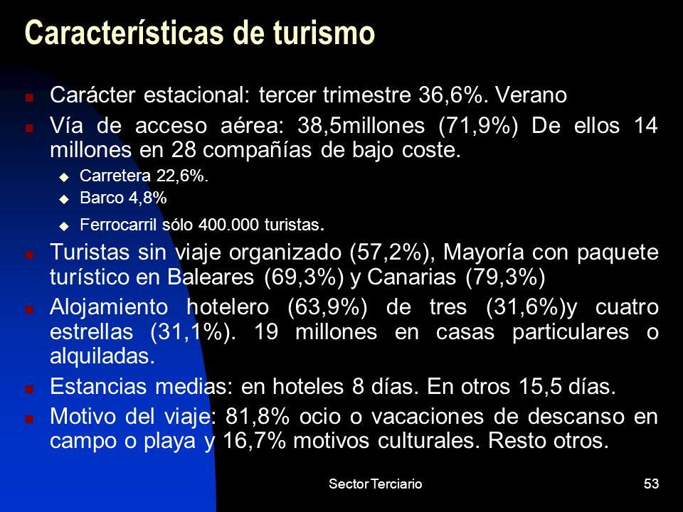 Sector Terciario53 Características de turismo Carácter estacional: tercer trimestre 36,6%. Verano Vía de acceso aérea: 38,5millones (71,9%) De ellos 1