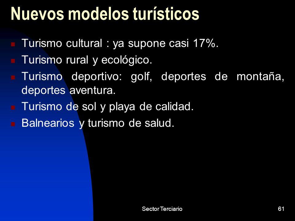 Sector Terciario61 Nuevos modelos turísticos Turismo cultural : ya supone casi 17%. Turismo rural y ecológico. Turismo deportivo: golf, deportes de mo